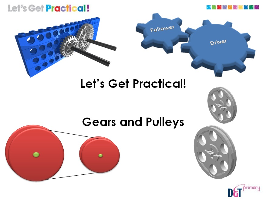 Pulleys Key Stage 2 : Gears and pulleys d t association