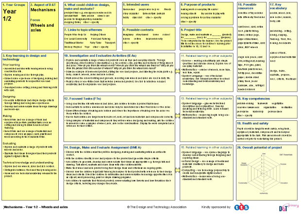 Projects on a Page Key Stage 1 pack of five project planners – Project Planners