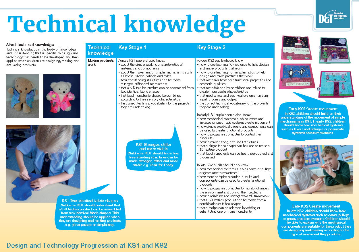Pulleys Key Stage 2 : Primary progression posters d t association
