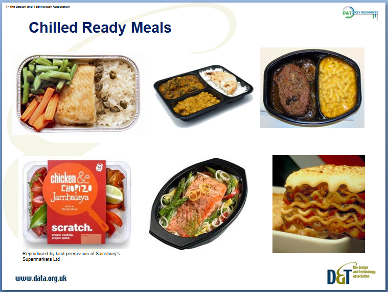 Food late ks3 resource pack d t association for Cuisine resources